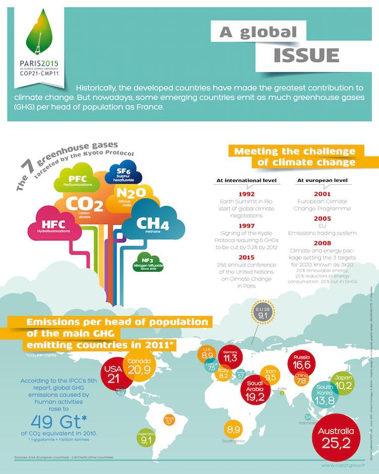 COP21 poster
